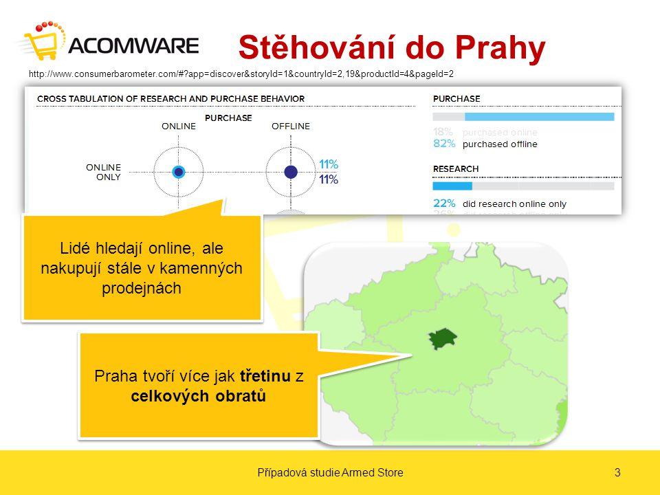 Stěhování do Prahy Případová studie Armed Store3 http://www.consumerbarometer.com/# app=discover&storyId=1&countryId=2,19&productId=4&pageId=2 Lidé hledají online, ale nakupují stále v kamenných prodejnách Praha tvoří více jak třetinu z celkových obratů
