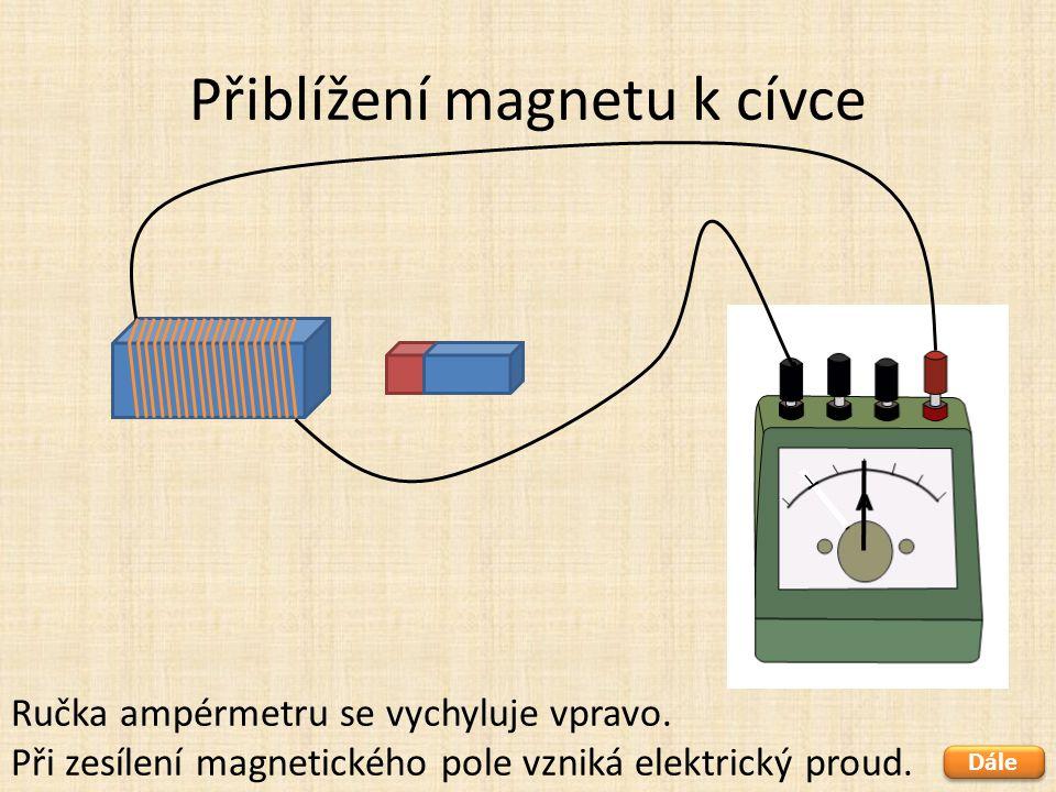 Přiblížení magnetu k cívce Dále Ručka ampérmetru se vychyluje vpravo. Při zesílení magnetického pole vzniká elektrický proud.