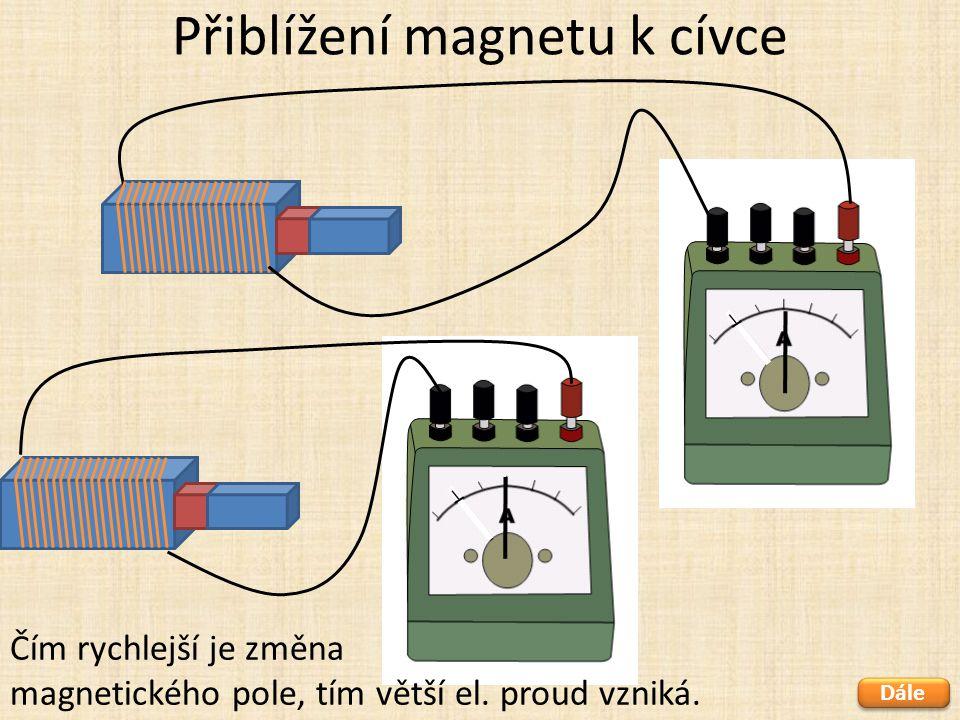 Přiblížení magnetu k cívce Dále Čím rychlejší je změna magnetického pole, tím větší el. proud vzniká.