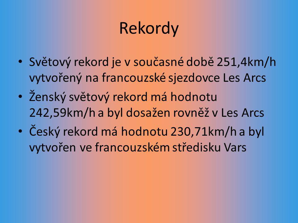 Rekordy Světový rekord je v současné době 251,4km/h vytvořený na francouzské sjezdovce Les Arcs Ženský světový rekord má hodnotu 242,59km/h a byl dosažen rovněž v Les Arcs Český rekord má hodnotu 230,71km/h a byl vytvořen ve francouzském středisku Vars