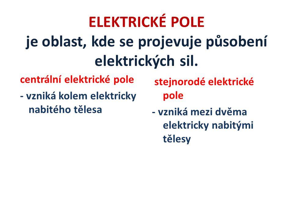 ELEKTRICKÉ POLE je oblast, kde se projevuje působení elektrických sil. centrální elektrické pole - vzniká kolem elektricky nabitého tělesa stejnorodé