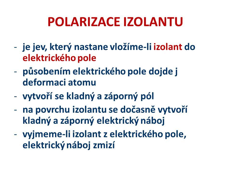 POLARIZACE IZOLANTU -je jev, který nastane vložíme-li izolant do elektrického pole -působením elektrického pole dojde j deformaci atomu -vytvoří se kl