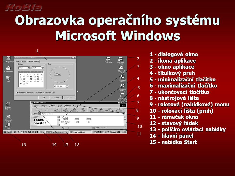 Obrazovka operačního systému Microsoft Windows 1 - dialogové okno 2 - ikona aplikace 3 - okno aplikace 4 - titulkový pruh 5 - minimalizační tlačítko 6 - maximalizační tlačítko 7 - ukončovací tlačítko 8 - nástrojová lišta 9 - roletové (nabídkové) menu 10 - rolovací lišta (pruh) 11 - rámeček okna 12 - stavový řádek 13 - políčko ovládací nabídky 14 - hlavní panel 15 - nabídka Start 2 5 6 7 9 10 8 1 15 14 13 12 11 3 4