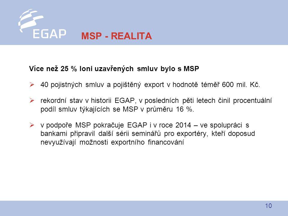 10 MSP - REALITA Více než 25 % loni uzavřených smluv bylo s MSP  40 pojistných smluv a pojištěný export v hodnotě téměř 600 mil.