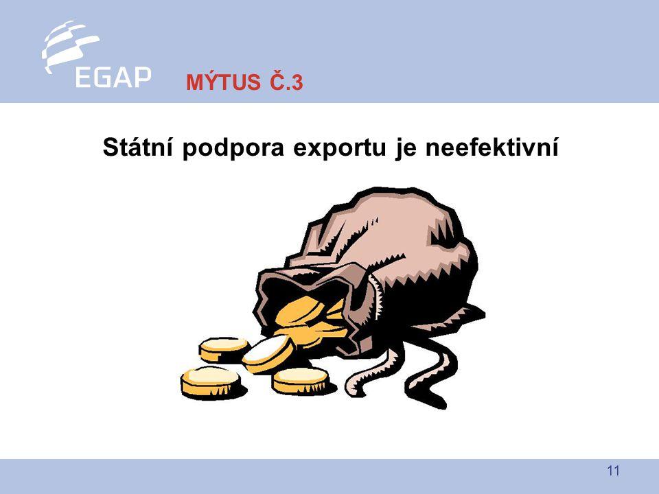 11 Státní podpora exportu je neefektivní MÝTUS Č.3