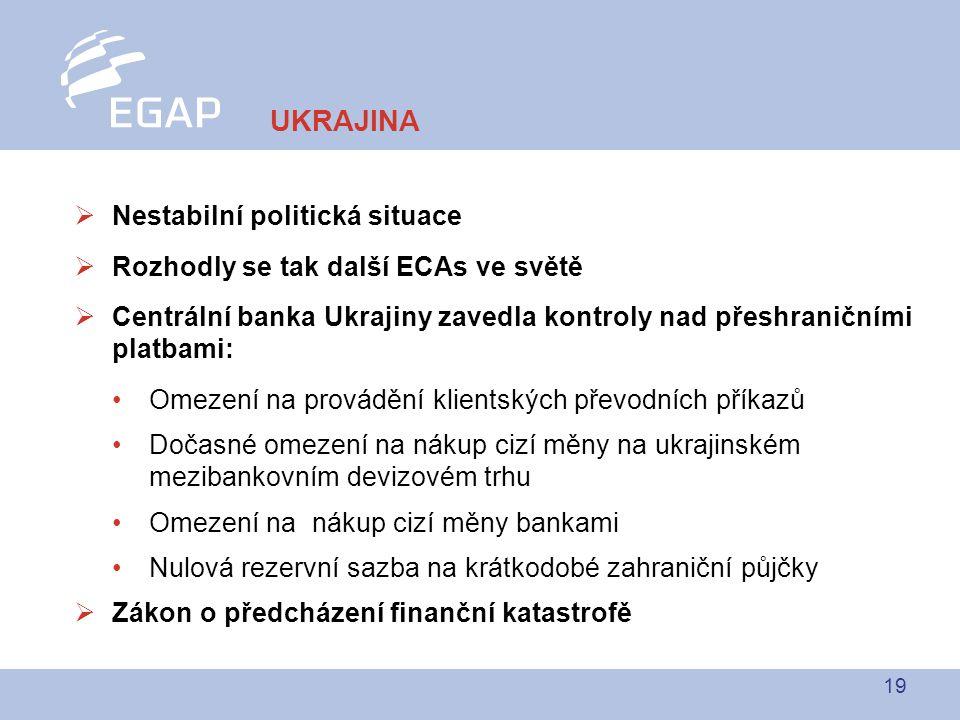 19  Nestabilní politická situace  Rozhodly se tak další ECAs ve světě  Centrální banka Ukrajiny zavedla kontroly nad přeshraničními platbami: Omezení na provádění klientských převodních příkazů Dočasné omezení na nákup cizí měny na ukrajinském mezibankovním devizovém trhu Omezení na nákup cizí měny bankami Nulová rezervní sazba na krátkodobé zahraniční půjčky  Zákon o předcházení finanční katastrofě UKRAJINA