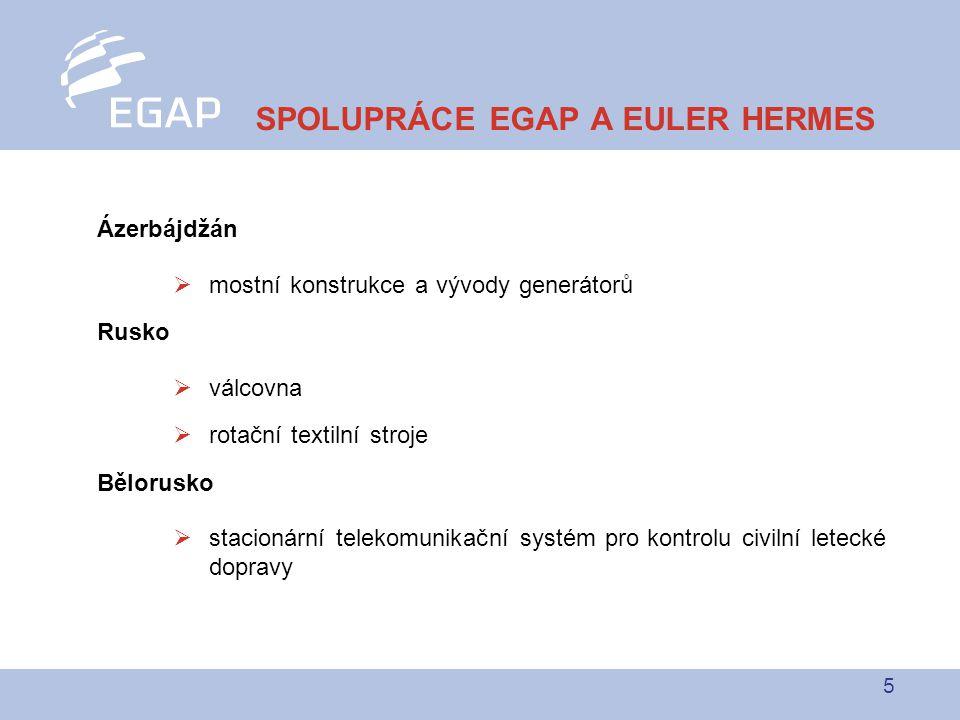 5 Ázerbájdžán  mostní konstrukce a vývody generátorů Rusko  válcovna  rotační textilní stroje Bělorusko  stacionární telekomunikační systém pro kontrolu civilní letecké dopravy SPOLUPRÁCE EGAP A EULER HERMES