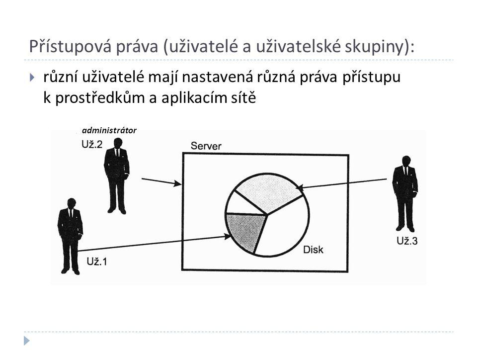 Přístupová práva (uživatelé a uživatelské skupiny):  různí uživatelé mají nastavená různá práva přístupu k prostředkům a aplikacím sítě administrátor