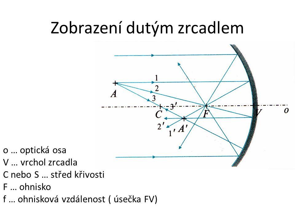 Zobrazení dutým zrcadlem o … optická osa V … vrchol zrcadla C nebo S … střed křivosti F … ohnisko f … ohnisková vzdálenost ( úsečka FV)