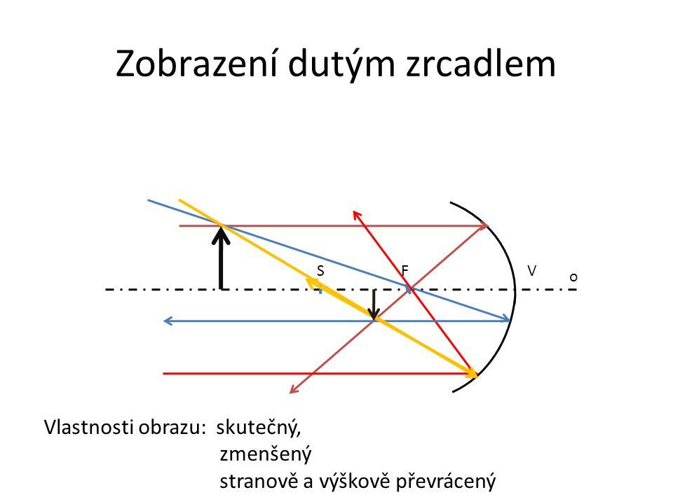 Zobrazení dutým zrcadlem FS o V Vlastnosti obrazu: skutečný, zmenšený stranově a výškově převrácený