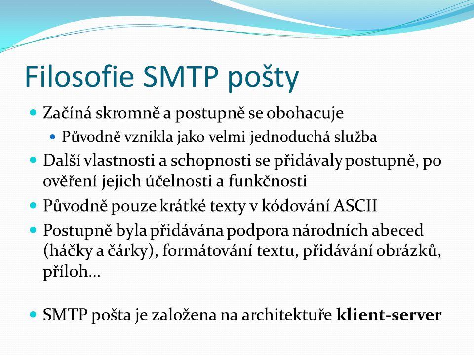 Filosofie SMTP pošty Začíná skromně a postupně se obohacuje Původně vznikla jako velmi jednoduchá služba Další vlastnosti a schopnosti se přidávaly postupně, po ověření jejich účelnosti a funkčnosti Původně pouze krátké texty v kódování ASCII Postupně byla přidávána podpora národních abeced (háčky a čárky), formátování textu, přidávání obrázků, příloh… SMTP pošta je založena na architektuře klient-server