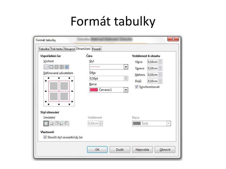 Formát tabulky