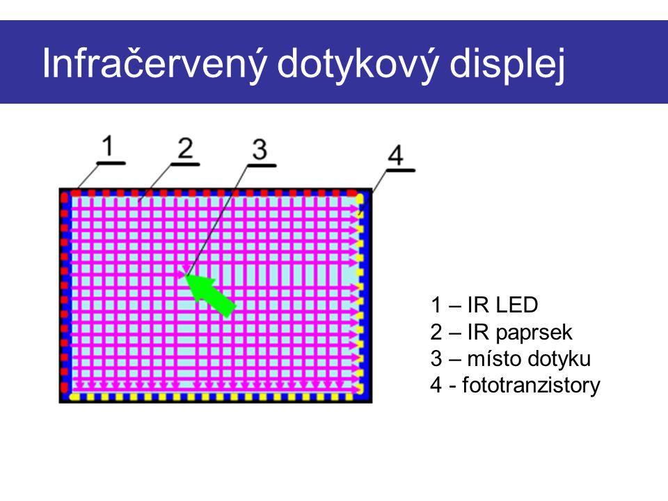 1 – IR LED 2 – IR paprsek 3 – místo dotyku 4 - fototranzistory