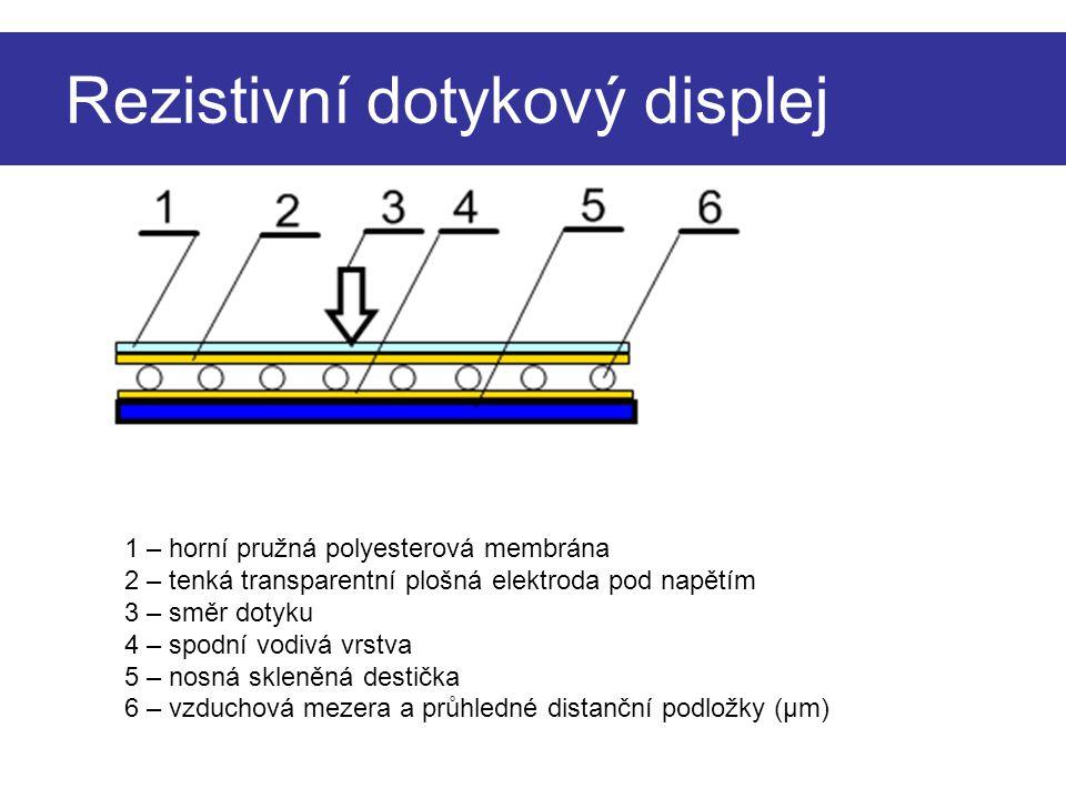 Rezistivní dotykový displej 1 – horní pružná polyesterová membrána 2 – tenká transparentní plošná elektroda pod napětím 3 – směr dotyku 4 – spodní vod