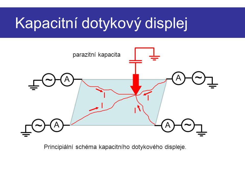 Před displejem je vytvořena hustá síť infračervených paprsků v horizontálním a vertikálním směru.
