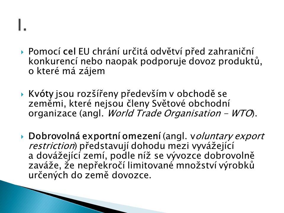  Pomocí cel EU chrání určitá odvětví před zahraniční konkurencí nebo naopak podporuje dovoz produktů, o které má zájem  Kvóty jsou rozšířeny především v obchodě se zeměmi, které nejsou členy Světové obchodní organizace (angl.