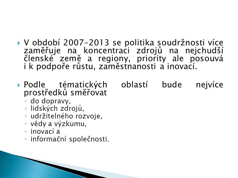  V období 2007-2013 se politika soudržnosti více zaměřuje na koncentraci zdrojů na nejchudší členské země a regiony, priority ale posouvá i k podpoře