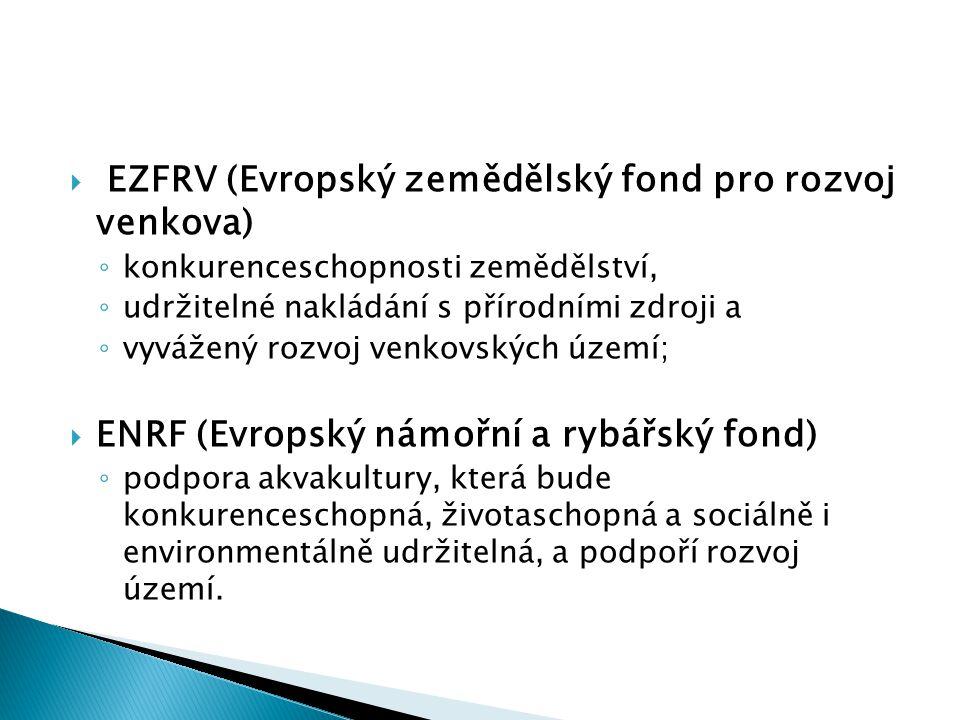  EZFRV (Evropský zemědělský fond pro rozvoj venkova) ◦ konkurenceschopnosti zemědělství, ◦ udržitelné nakládání s přírodními zdroji a ◦ vyvážený rozvoj venkovských území;  ENRF (Evropský námořní a rybářský fond) ◦ podpora akvakultury, která bude konkurenceschopná, životaschopná a sociálně i environmentálně udržitelná, a podpoří rozvoj území.
