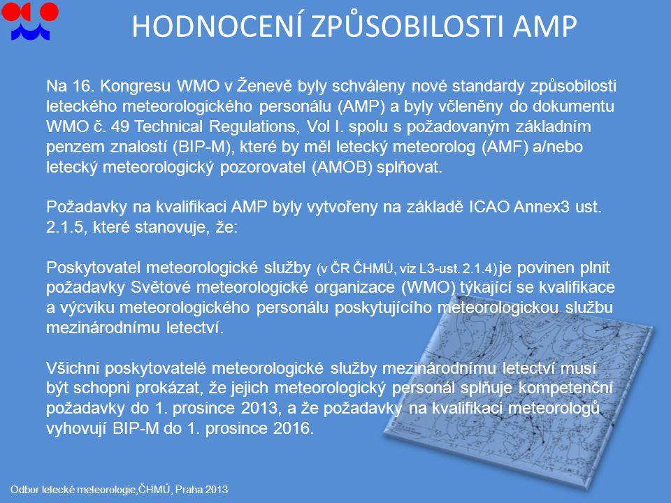 HODNOCENÍ ZPŮSOBILOSTI AMP Odbor letecké meteorologie,ČHMÚ, Praha 2013 Na 16.