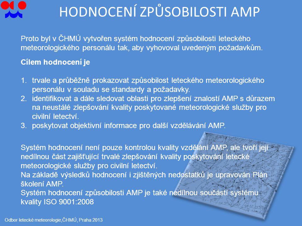 HODNOCENÍ ZPŮSOBILOSTI AMP Odbor letecké meteorologie,ČHMÚ, Praha 2013 Proto byl v ČHMÚ vytvořen systém hodnocení způsobilosti leteckého meteorologického personálu tak, aby vyhovoval uvedeným požadavkům.