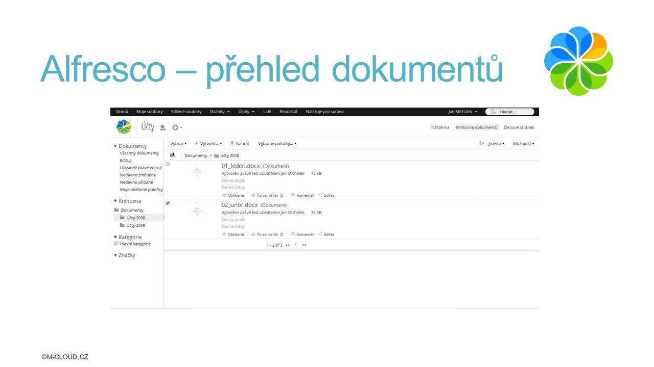 Alfresco – přehled dokumentů ©M-CLOUD.CZ