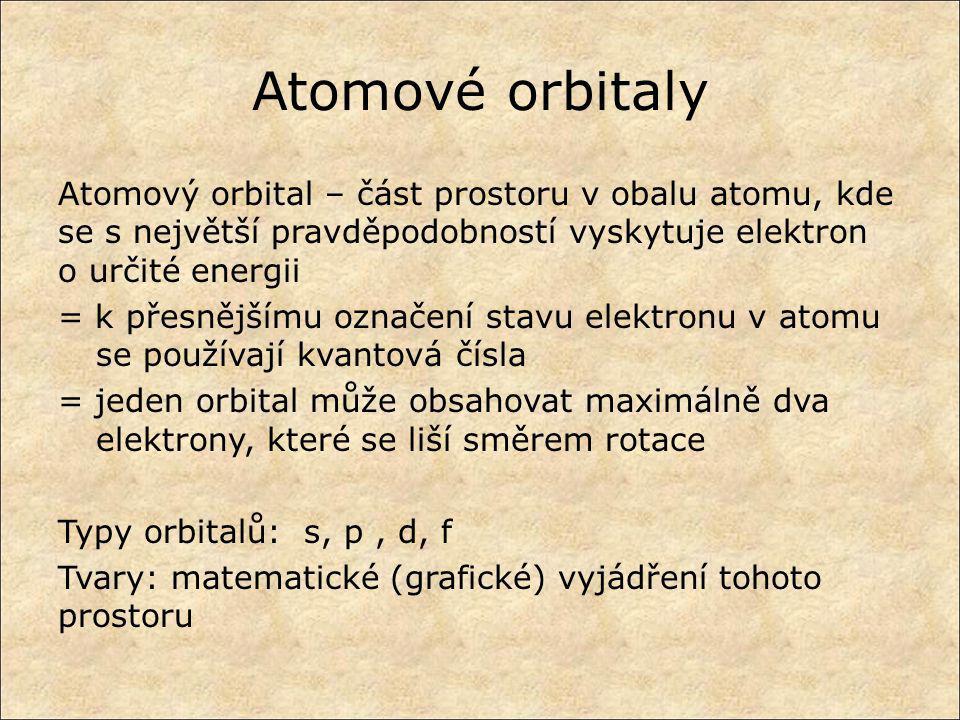Atomové orbitaly Obr.1 Orbital typu s Obr. 2 Orbitaly typu p Obr.
