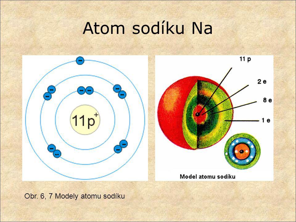 Vznik iontů V průběhu chemické reakce mezi atomy může dojít k odtržení jednoho nebo více elektronů z valenční vrstvy nebo naopak může atom přijmout jeden nebo více elektronů do valenční vrstvy: Vznik kationtu: atom - e - → kation Na 0 - e - → Na + 11 e - 10 e - 11p + 11 p + Vznik aniontu: atom + e - → anion Cl 0 + e - → Cl - 17 e - 18 e - 17 p +