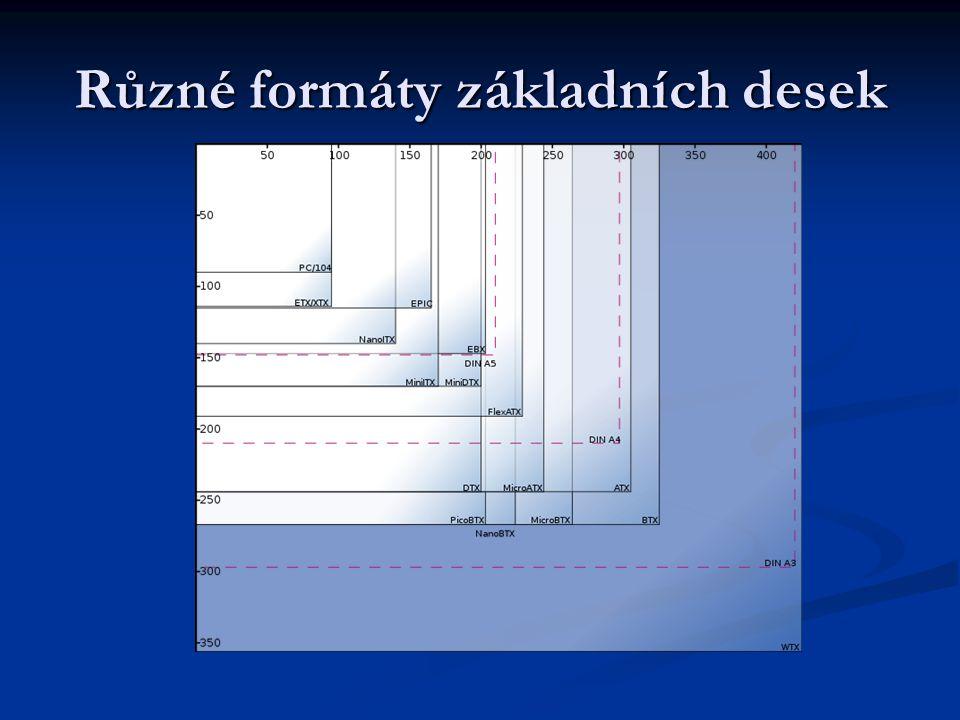 Různé formáty základních desek