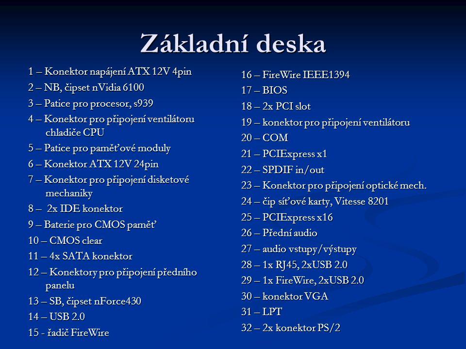 1 – Konektor napájení ATX 12V 4pin 2 – NB, čipset nVidia 6100 3 – Patice pro procesor, s939 4 – Konektor pro připojení ventilátoru chladiče CPU 5 – Pa