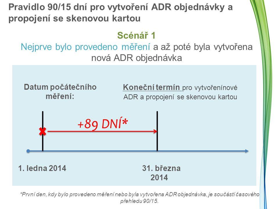 Pravidlo 90/15 dní pro vytvoření ADR objednávky a propojení se skenovou kartou +89 DNÍ* Datum počátečního měření: Koneční termín pro vytvořenínové ADR a propojení se skenovou kartou 1.
