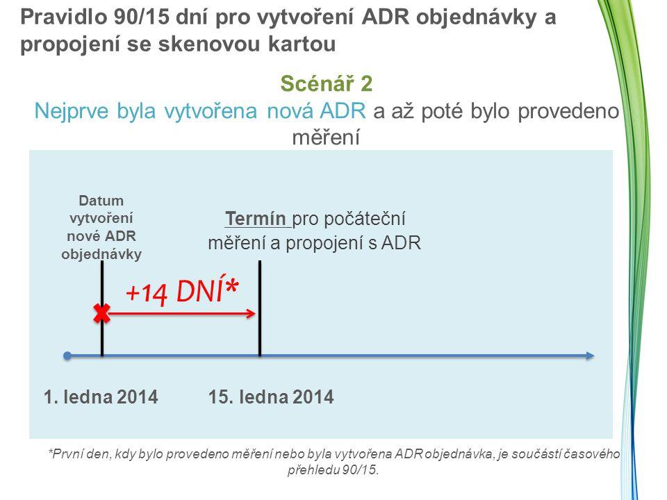 +14 DNÍ* Datum vytvoření nové ADR objednávky Termín pro počáteční měření a propojení s ADR 1.
