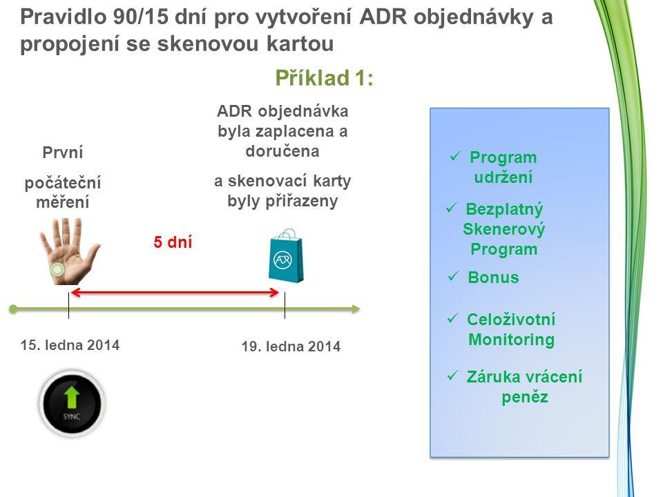 Příklad 1: První počáteční měření 5 dní ADR objednávka byla zaplacena a doručena a skenovací karty byly přiřazeny 15.