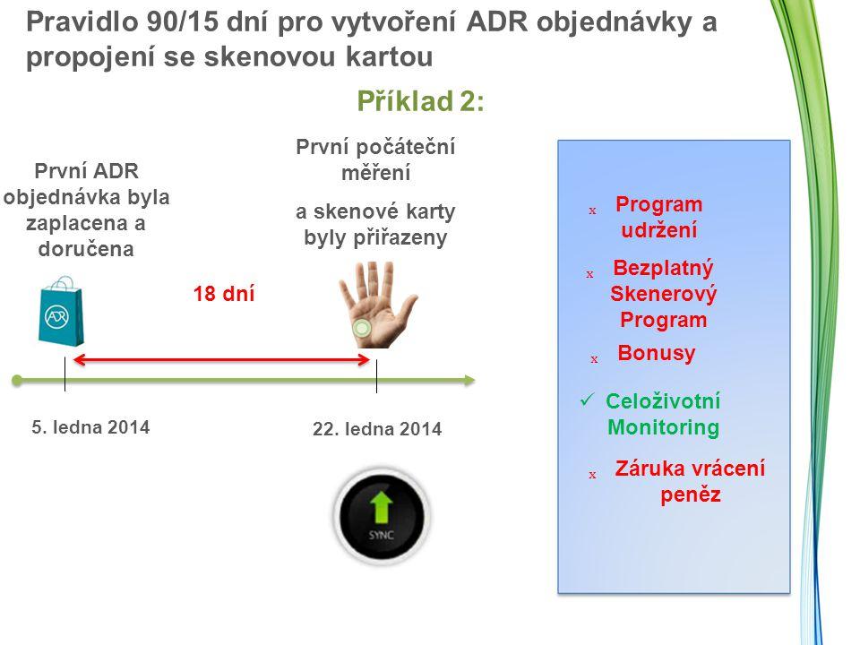 Příklad 2: 18 dní První ADR objednávka byla zaplacena a doručena 5.