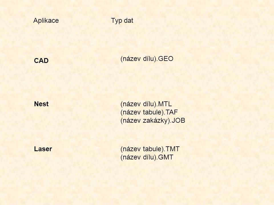 AplikaceTyp dat CAD (název dílu).GEO Nest(název dílu).MTL (název tabule).TAF (název zakázky).JOB Laser(název tabule).TMT (název dílu).GMT
