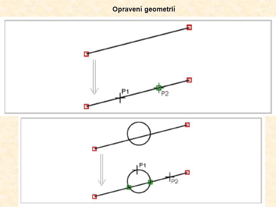 Opravení geometrií