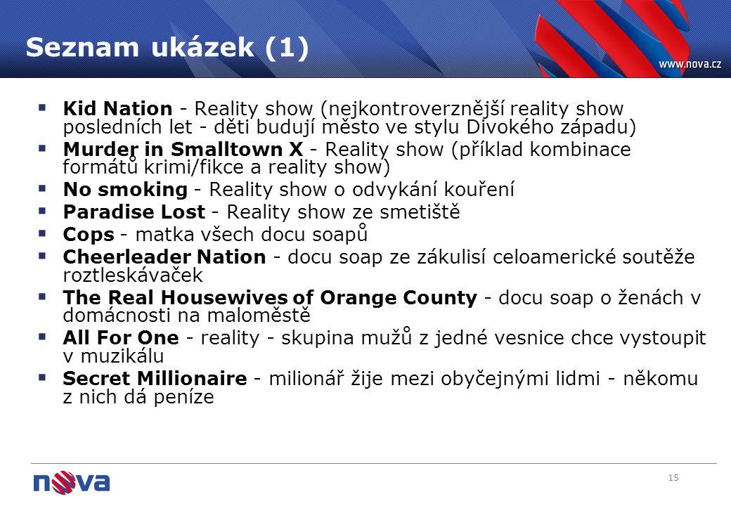 15 Seznam ukázek (1)  Kid Nation - Reality show (nejkontroverznější reality show posledních let - děti budují město ve stylu Divokého západu)  Murde
