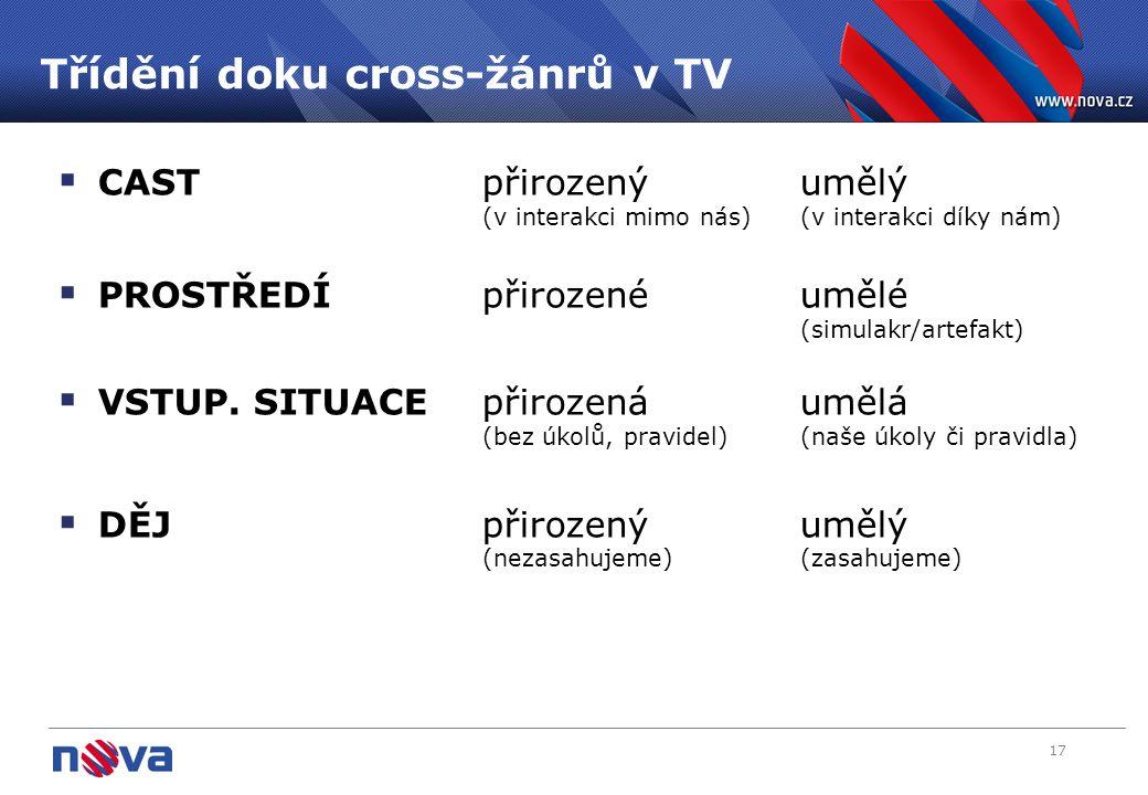 17 Třídění doku cross-žánrů v TV  CASTpřirozenýumělý (v interakci mimo nás)(v interakci díky nám)  PROSTŘEDÍpřirozenéumělé (simulakr/artefakt)  VSTUP.