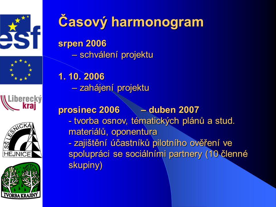 Program1. Časový harmonogram Program1. Časový harmonogram srpen 2006 – schválení projektu 1. 10. 2006 – zahájení projektu prosinec 2006 – duben 2007 -
