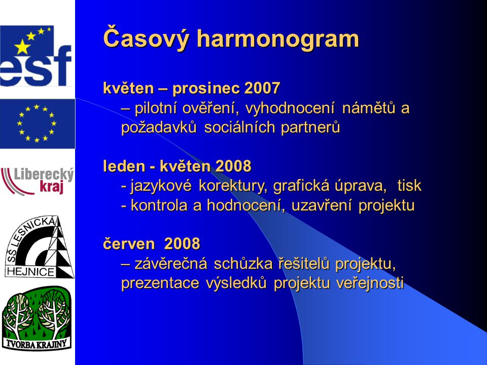 Program1. Časový harmonogram Program1.