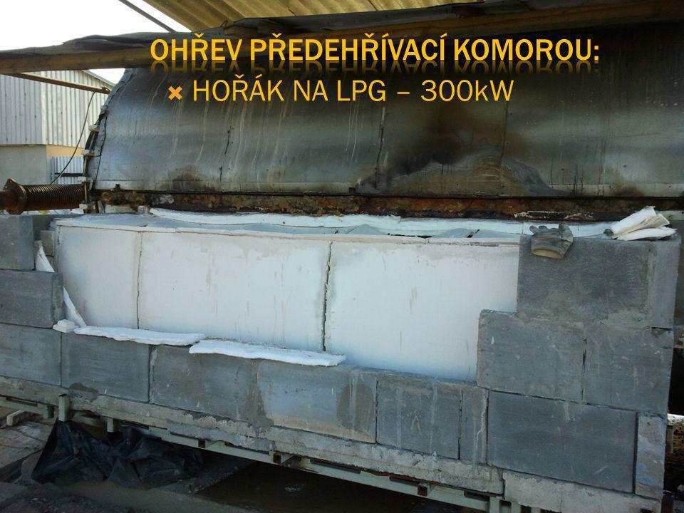  HOŘÁK NA LPG – 300kW