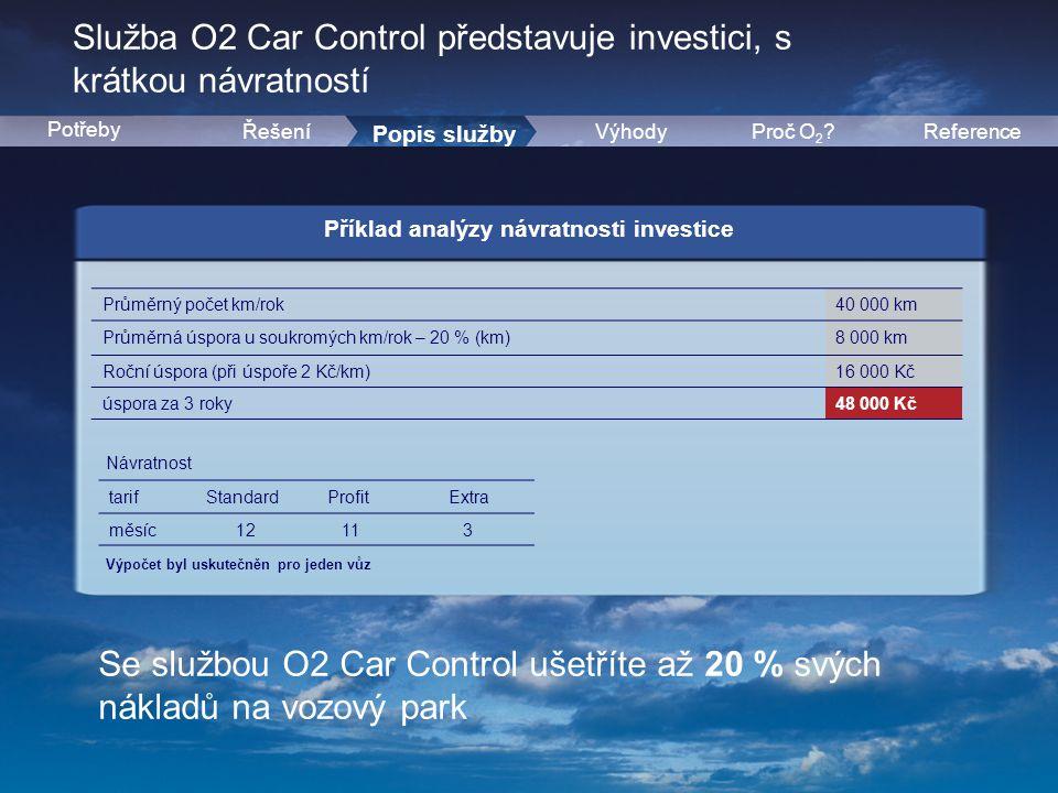 5 Služba O2 Car Control představuje investici, s krátkou návratností Řešení Popis služby Potřeby ReferenceProč O 2 Výhody Příklad analýzy návratnosti investice Průměrný počet km/rok40 000 km Průměrná úspora u soukromých km/rok – 20 % (km)8 000 km Roční úspora (při úspoře 2 Kč/km)16 000 Kč úspora za 3 roky48 000 Kč tarifStandardProfitExtra měsíc 12 11 3 Návratnost Výpočet byl uskutečněn pro jeden vůz Se službou O2 Car Control ušetříte až 20 % svých nákladů na vozový park