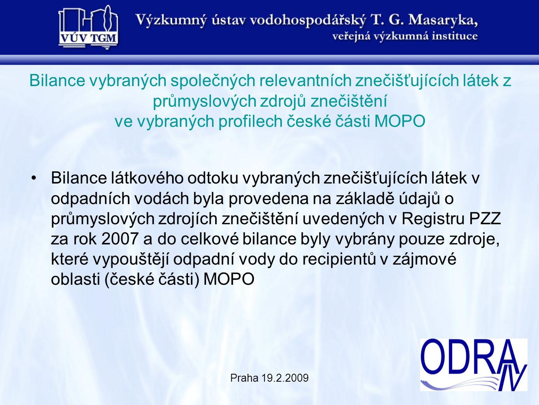 Praha 19.2.2009 Bilance vybraných společných relevantních znečišťujících látek z průmyslových zdrojů znečištění ve vybraných profilech české části MOP