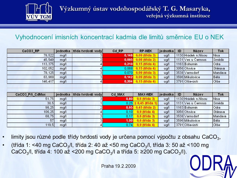 Praha 19.2.2009 Vyhodnocení imisních koncentrací kadmia dle limitů směrnice EU o NEK limity jsou různé podle třídy tvrdosti vody je určena pomocí výpočtu z obsahu CaCO 3, (třída 1: <40 mg CaCO 3 /l, třída 2: 40 až <50 mg CaCO 3 /l, třída 3: 50 až <100 mg CaCO 3 /l, třída 4: 100 až <200 mg CaCO 3 /l a třída 5: ≥200 mg CaCO 3 /l).