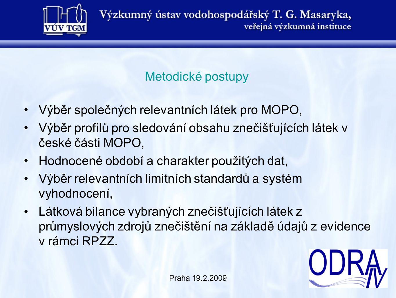 Praha 19.2.2009 Metodické postupy Výběr společných relevantních látek pro MOPO, Výběr profilů pro sledování obsahu znečišťujících látek v české části