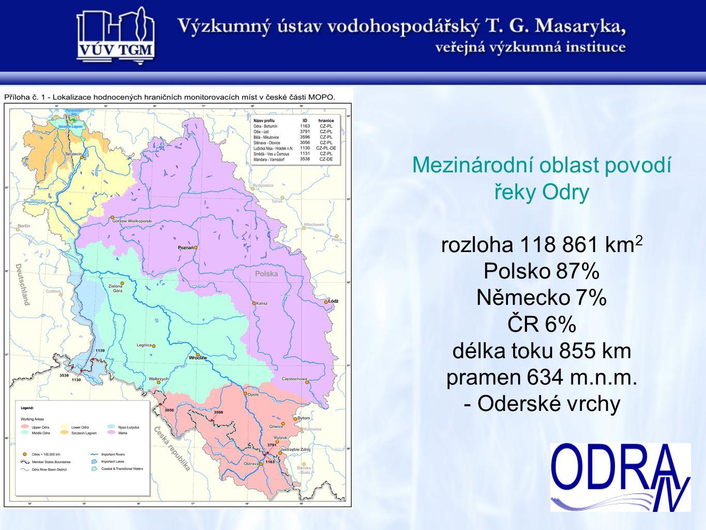 Mezinárodní oblast povodí řeky Odry rozloha 118 861 km 2 Polsko 87% Německo 7% ČR 6% délka toku 855 km pramen 634 m.n.m. - Oderské vrchy
