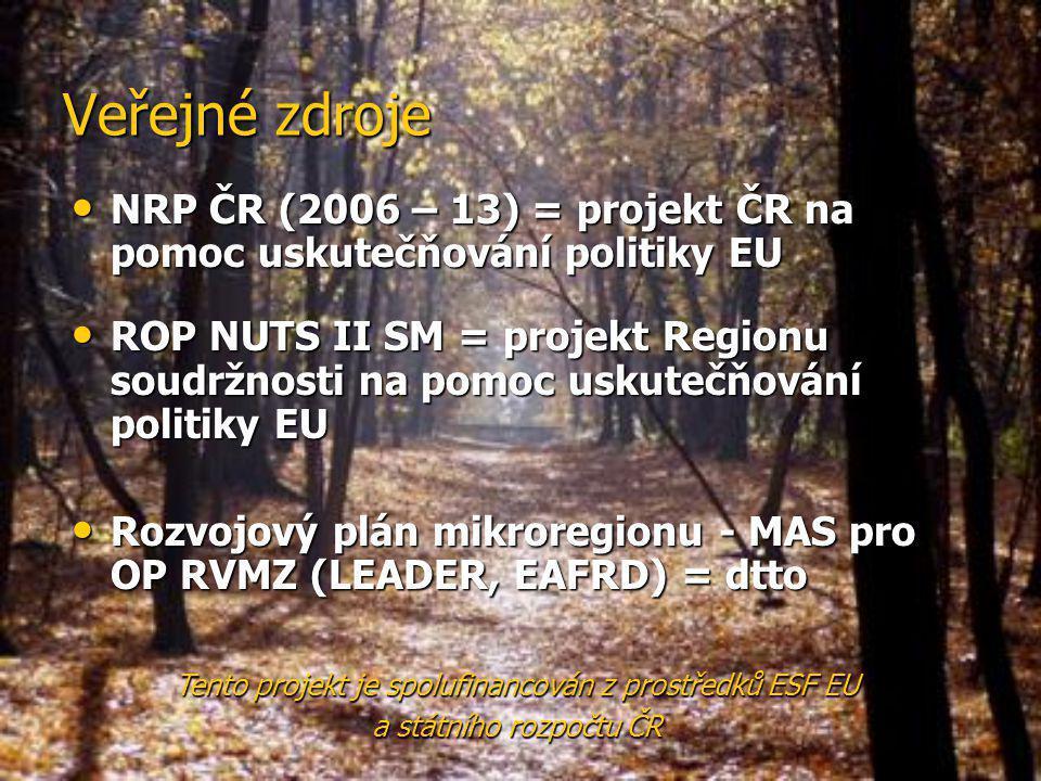 Veřejné zdroje NRP ČR (2006 – 13) = projekt ČR na pomoc uskutečňování politiky EU NRP ČR (2006 – 13) = projekt ČR na pomoc uskutečňování politiky EU ROP NUTS II SM = projekt Regionu soudržnosti na pomoc uskutečňování politiky EU ROP NUTS II SM = projekt Regionu soudržnosti na pomoc uskutečňování politiky EU Rozvojový plán mikroregionu - MAS pro OP RVMZ (LEADER, EAFRD) = dtto Rozvojový plán mikroregionu - MAS pro OP RVMZ (LEADER, EAFRD) = dtto Tento projekt je spolufinancován z prostředků ESF EU a státního rozpočtu ČR