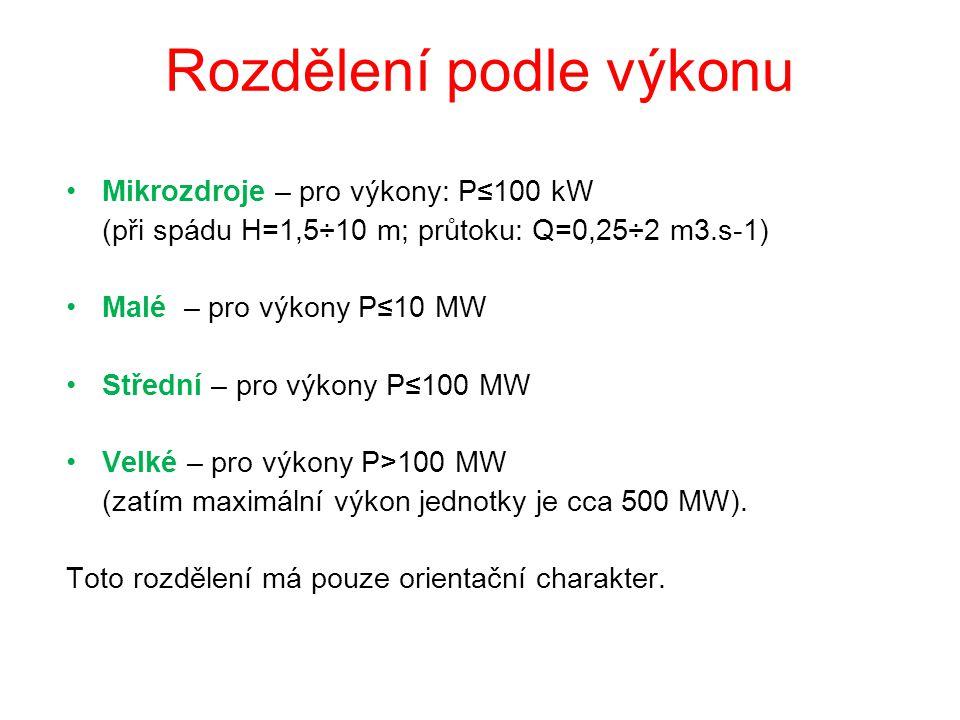 Rozdělení podle výkonu Mikrozdroje – pro výkony: P≤100 kW (při spádu H=1,5÷10 m; průtoku: Q=0,25÷2 m3.s-1) Malé – pro výkony P≤10 MW Střední – pro výk