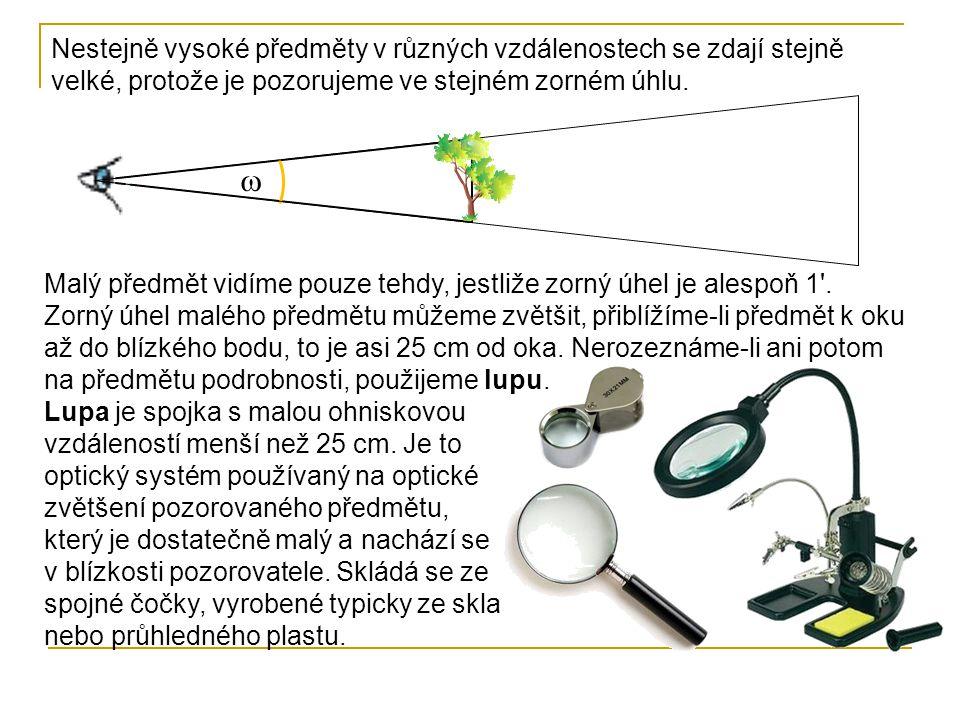 Zorný úhel  ' zdánlivého obrazu je větší než zorný úhel  předmětu pozorovaného bez lupy ve stejné vzdálenosti od oka.