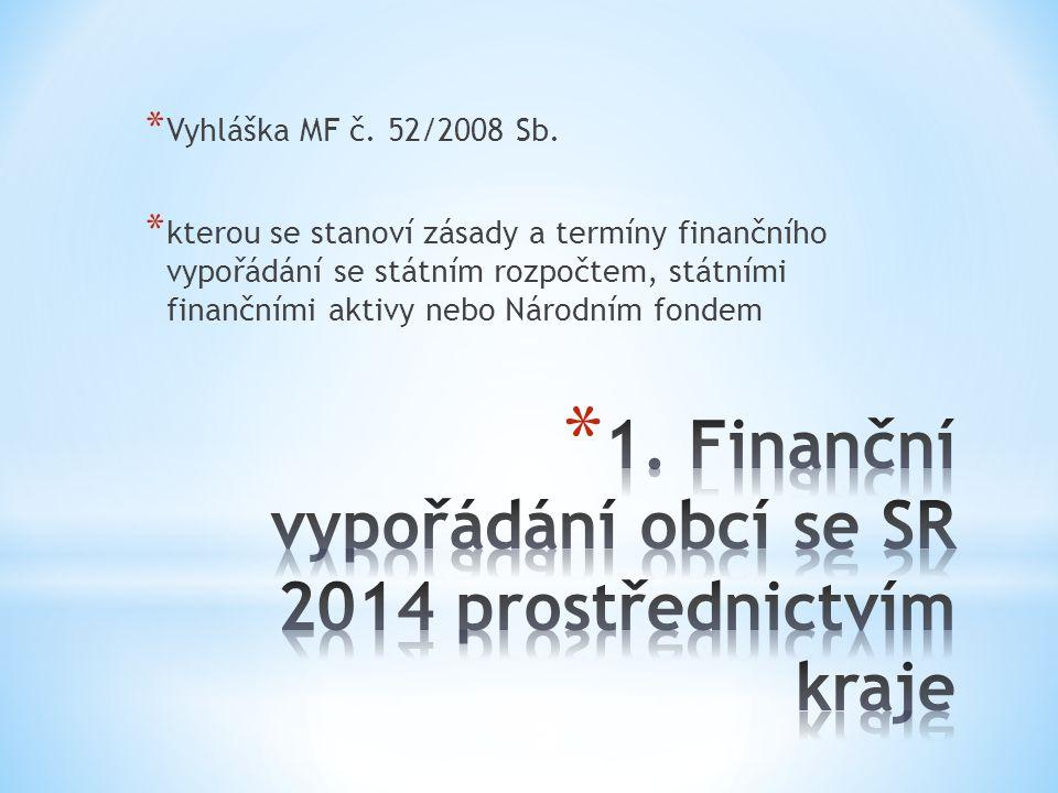 3 * Vyhláška MF č. 52/2008 Sb. * kterou se stanoví zásady a termíny finančního vypořádání se státním rozpočtem, státními finančními aktivy nebo Národn
