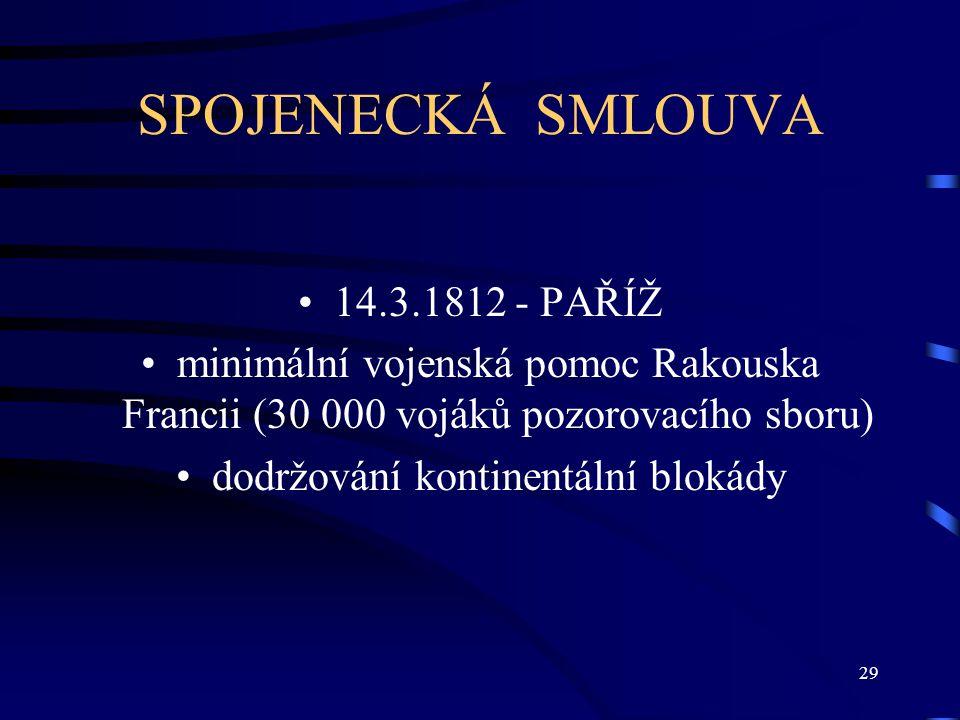 29 SPOJENECKÁ SMLOUVA 14.3.1812 - PAŘÍŽ minimální vojenská pomoc Rakouska Francii (30 000 vojáků pozorovacího sboru) dodržování kontinentální blokády